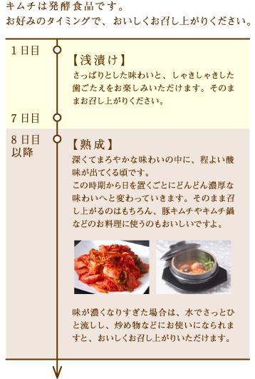 発酵と美味しさの変化
